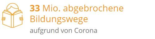 33-Mio-abgebrochene-Bildungswege-aufgrund-von-Corona